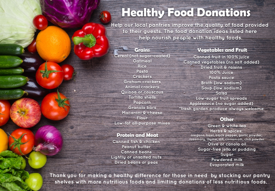 Healthy Food Donation List